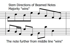 Stems for beamed notes
